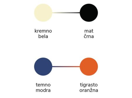 Barve-slo-08